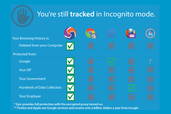 how to secure your browser